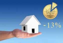 Comment puis-je déclarer un appartement à des fins fiscales?